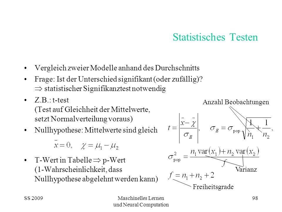 SS 2009Maschinelles Lernen und Neural Computation 98 Statistisches Testen Vergleich zweier Modelle anhand des Durchschnitts Frage: Ist der Unterschied signifikant (oder zufällig).