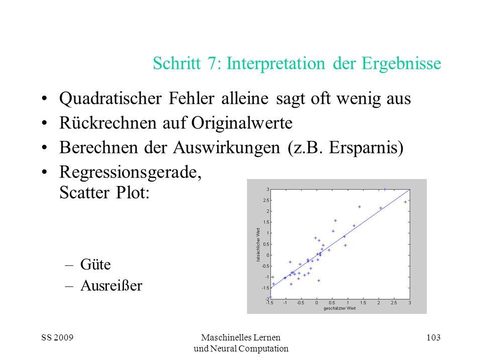 SS 2009Maschinelles Lernen und Neural Computation 103 Schritt 7: Interpretation der Ergebnisse Quadratischer Fehler alleine sagt oft wenig aus Rückrechnen auf Originalwerte Berechnen der Auswirkungen (z.B.