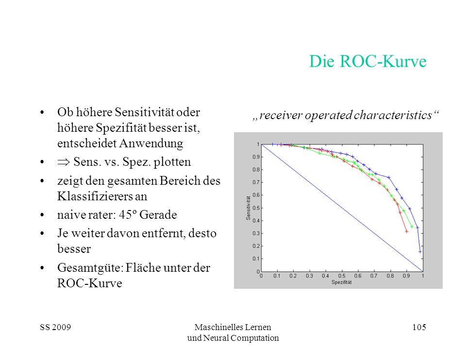 SS 2009Maschinelles Lernen und Neural Computation 105 Die ROC-Kurve Ob höhere Sensitivität oder höhere Spezifität besser ist, entscheidet Anwendung Sens.
