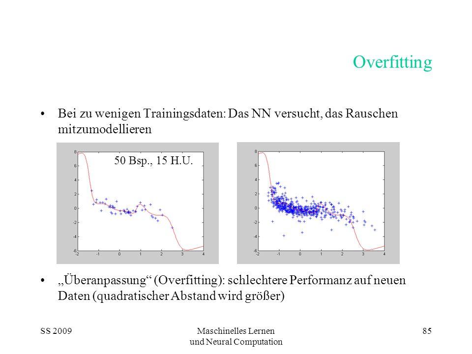 SS 2009Maschinelles Lernen und Neural Computation 85 Overfitting Bei zu wenigen Trainingsdaten: Das NN versucht, das Rauschen mitzumodellieren Überanpassung (Overfitting): schlechtere Performanz auf neuen Daten (quadratischer Abstand wird größer) 50 Bsp., 15 H.U.