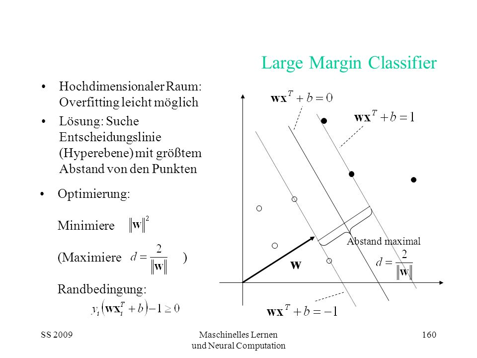 SS 2009Maschinelles Lernen und Neural Computation 160 Large Margin Classifier Hochdimensionaler Raum: Overfitting leicht möglich Lösung: Suche Entsche