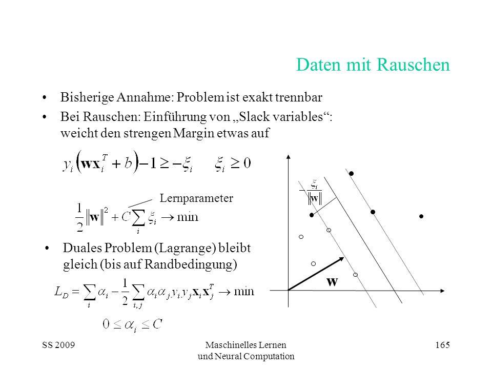 SS 2009Maschinelles Lernen und Neural Computation 165 Daten mit Rauschen Bisherige Annahme: Problem ist exakt trennbar Bei Rauschen: Einführung von Sl