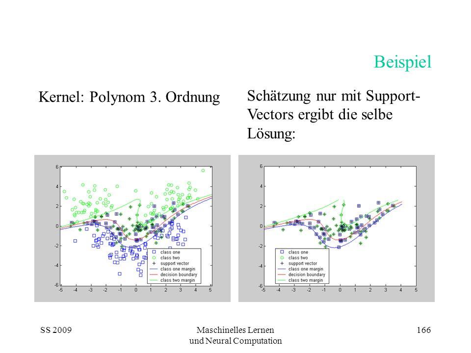 SS 2009Maschinelles Lernen und Neural Computation 166 Beispiel Kernel: Polynom 3. Ordnung Schätzung nur mit Support- Vectors ergibt die selbe Lösung: