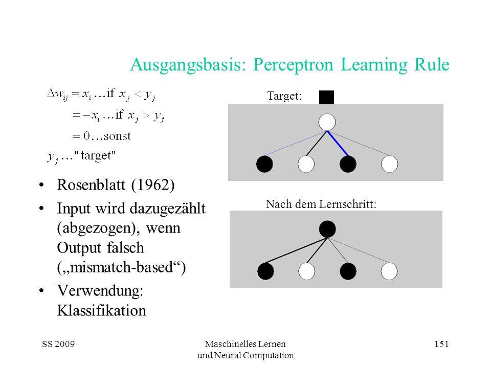 SS 2009Maschinelles Lernen und Neural Computation 151 Ausgangsbasis: Perceptron Learning Rule Rosenblatt (1962) Input wird dazugezählt (abgezogen), we