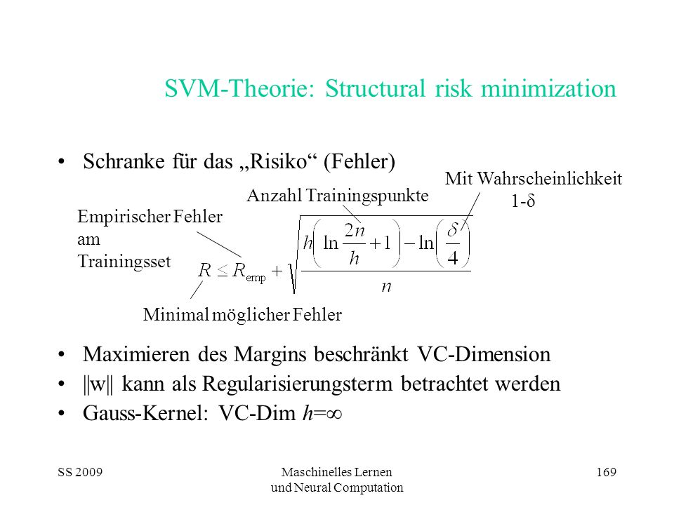 SS 2009Maschinelles Lernen und Neural Computation 169 SVM-Theorie: Structural risk minimization Schranke für das Risiko (Fehler) Maximieren des Margin