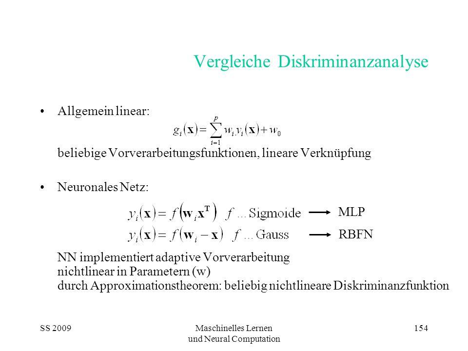 SS 2009Maschinelles Lernen und Neural Computation 154 Vergleiche Diskriminanzanalyse Allgemein linear: beliebige Vorverarbeitungsfunktionen, lineare V