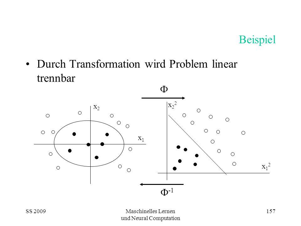 SS 2009Maschinelles Lernen und Neural Computation 157 Beispiel Durch Transformation wird Problem linear trennbar Ф Ф -1 x1x1 x2x2 x12x12 x22x22