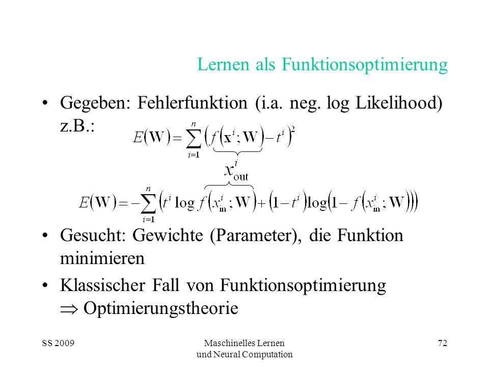 SS 2009Maschinelles Lernen und Neural Computation 72 Lernen als Funktionsoptimierung Gegeben: Fehlerfunktion (i.a. neg. log Likelihood) z.B.: Gesucht: