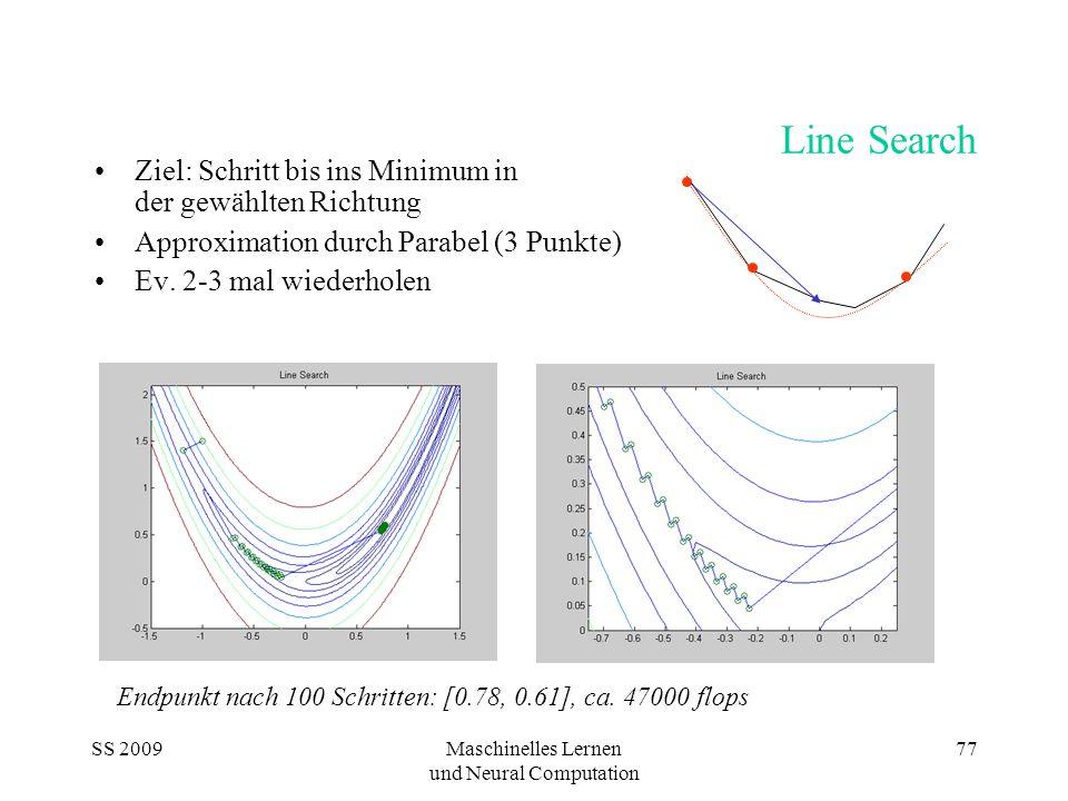 SS 2009Maschinelles Lernen und Neural Computation 77 Line Search Ziel: Schritt bis ins Minimum in der gewählten Richtung Approximation durch Parabel (