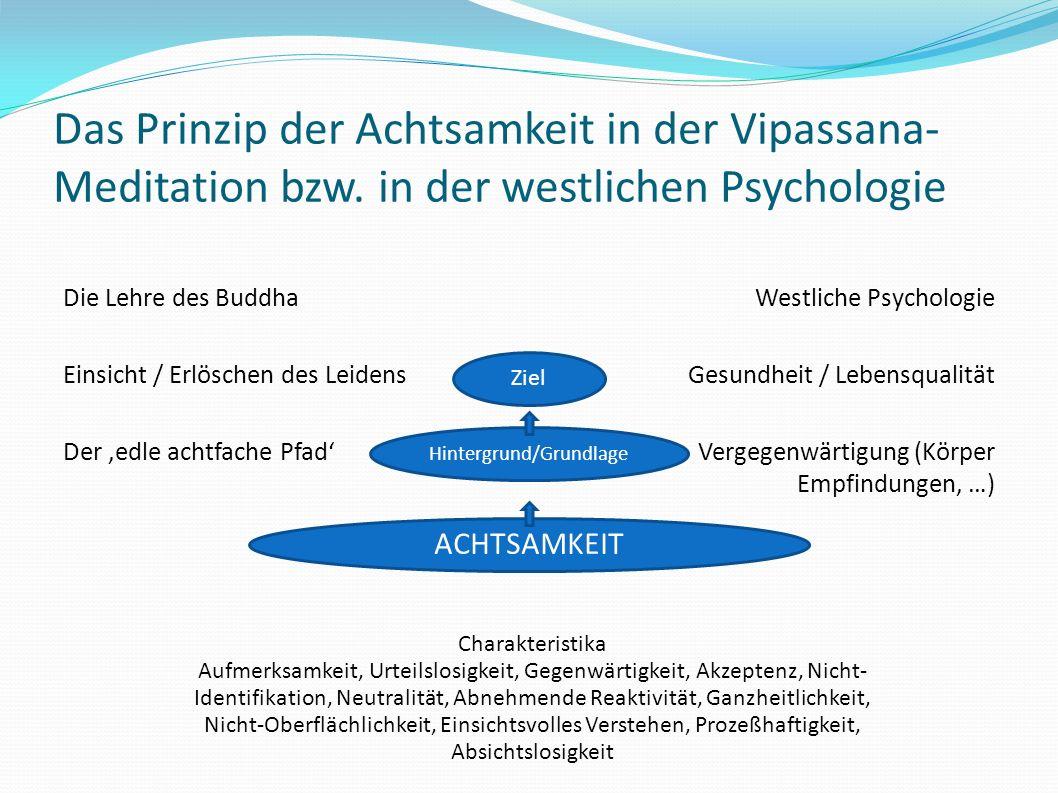 Das Prinzip der Achtsamkeit in der Vipassana- Meditation bzw. in der westlichen Psychologie Westliche Psychologie Gesundheit / Lebensqualität Vergegen