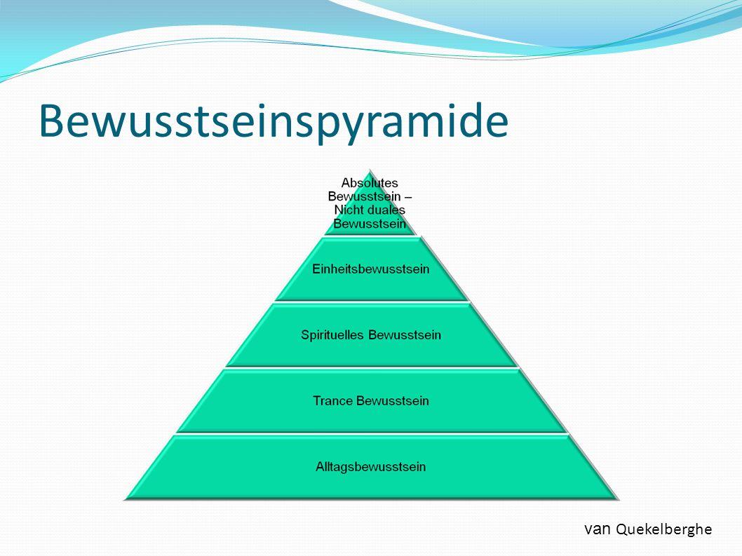 Bewusstseinspyramide van Quekelberghe