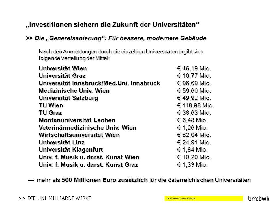 Universität Wien 46,19 Mio.Universität Graz 10,77 Mio.