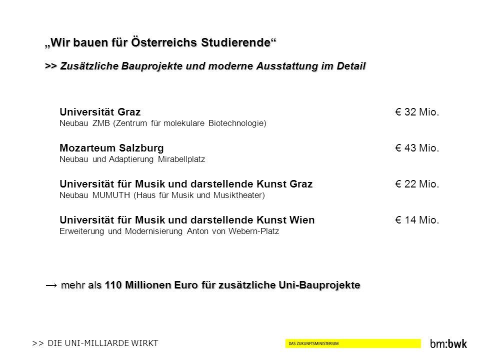 Wir bauen für Österreichs Studierende >> DIE UNI-MILLIARDE WIRKT >> Zusätzliche Bauprojekte und moderne Ausstattung im Detail Universität Graz 32 Mio.