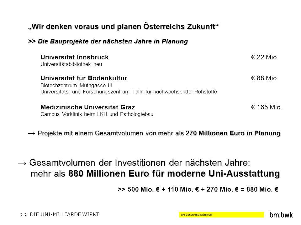 Wir denken voraus und planen Österreichs Zukunft >> DIE UNI-MILLIARDE WIRKT >> Die Bauprojekte der nächsten Jahre in Planung Universität Innsbruck 22 Mio.
