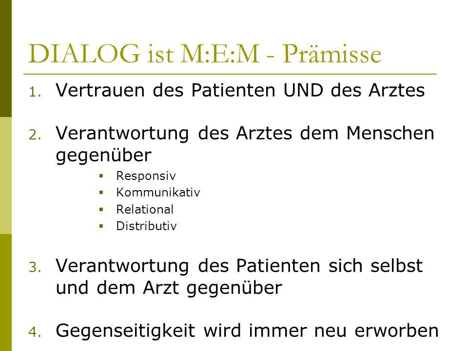 DIALOG ist M:E:M - Prämisse 1. Vertrauen des Patienten UND des Arztes 2. Verantwortung des Arztes dem Menschen gegenüber Responsiv Kommunikativ Relati