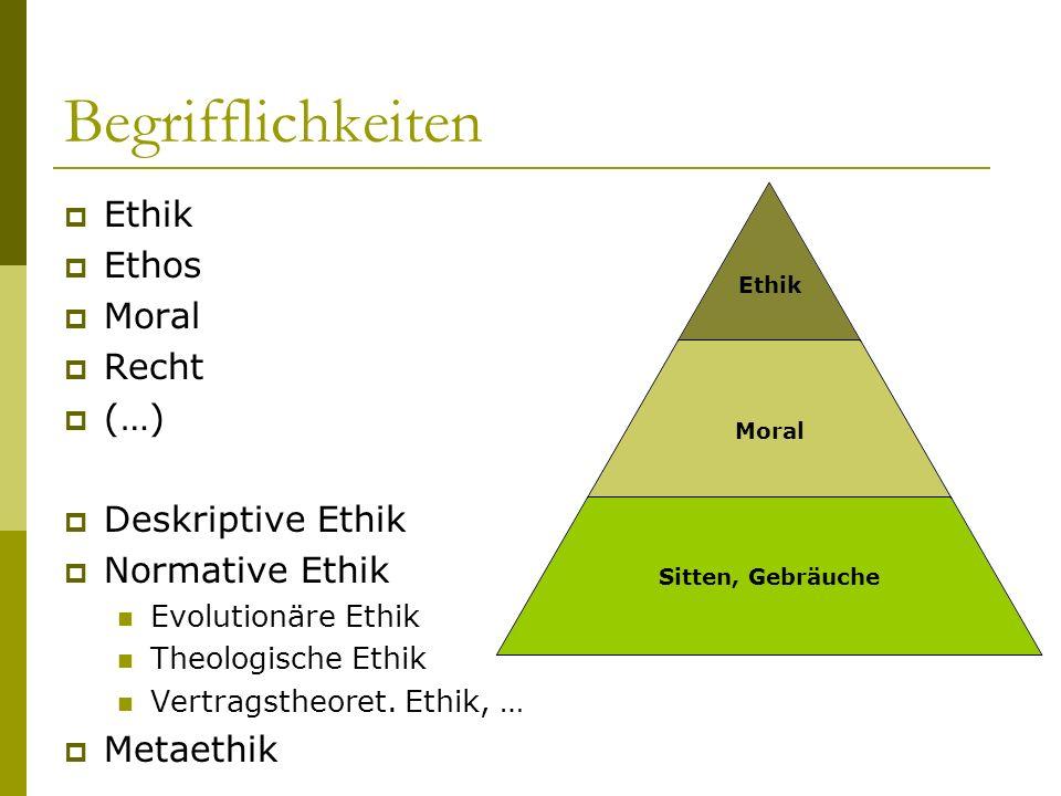 Begrifflichkeiten Ethik Ethos Moral Recht (…) Deskriptive Ethik Normative Ethik Evolutionäre Ethik Theologische Ethik Vertragstheoret. Ethik, … Metaet