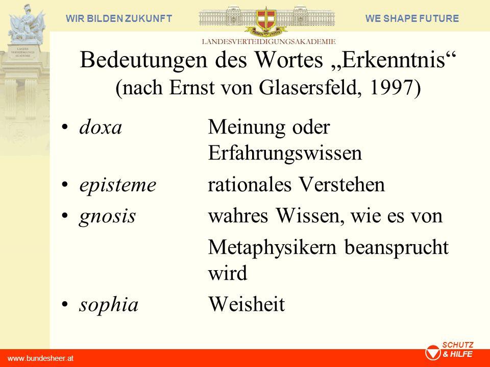 WE SHAPE FUTUREWIR BILDEN ZUKUNFT www.bundesheer.at SCHUTZ & HILFE Bedeutungen des Wortes Erkenntnis (nach Ernst von Glasersfeld, 1997) doxaMeinung od