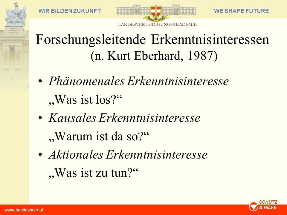 WE SHAPE FUTUREWIR BILDEN ZUKUNFT www.bundesheer.at SCHUTZ & HILFE Forschungsleitende Erkenntnisinteressen (n. Kurt Eberhard, 1987) Phänomenales Erken