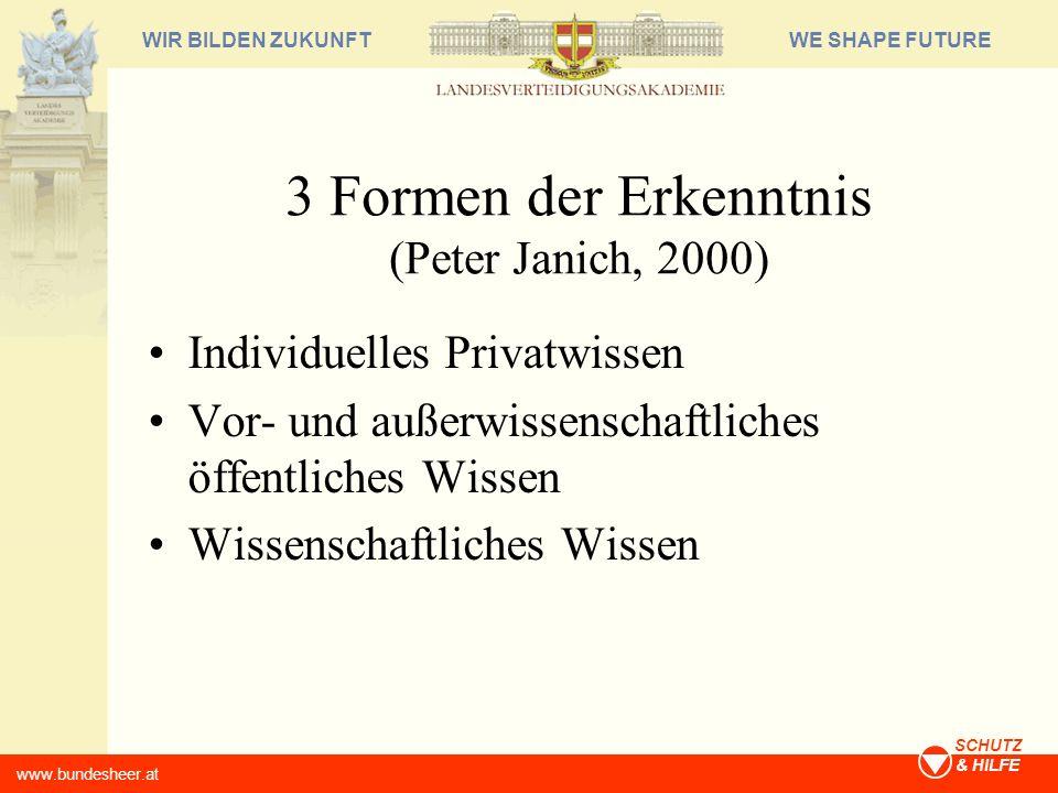 WE SHAPE FUTUREWIR BILDEN ZUKUNFT www.bundesheer.at SCHUTZ & HILFE 3 Formen der Erkenntnis (Peter Janich, 2000) Individuelles Privatwissen Vor- und au