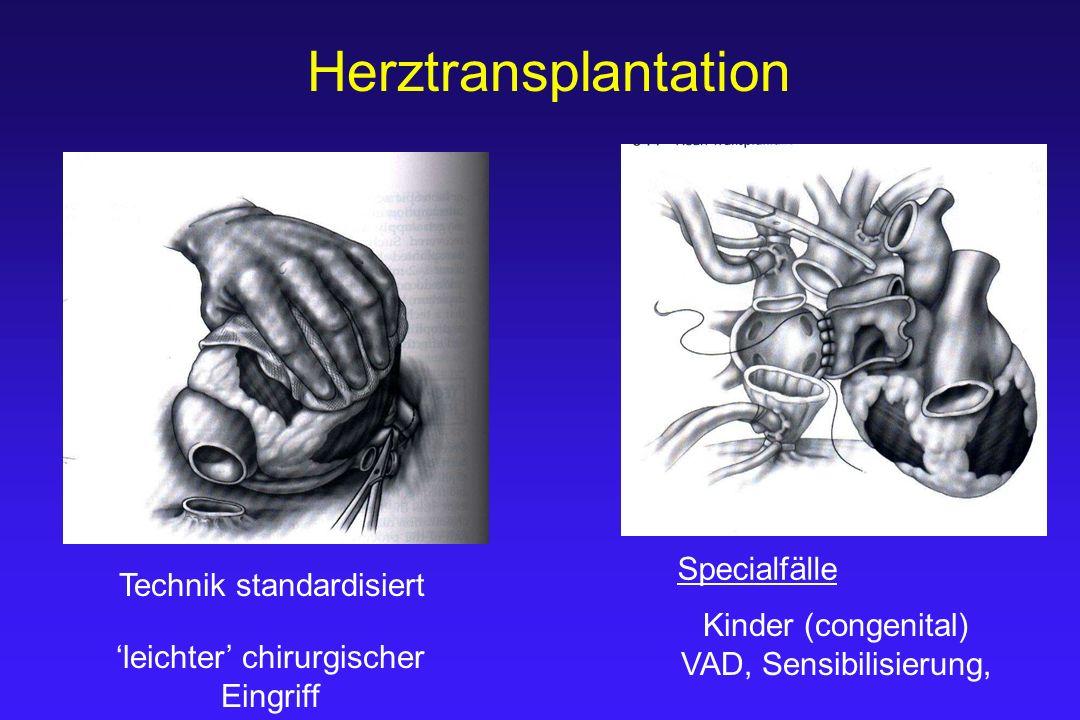 Herztransplantation Technik standardisiert Specialfälle leichter chirurgischer Eingriff Kinder (congenital) VAD, Sensibilisierung,