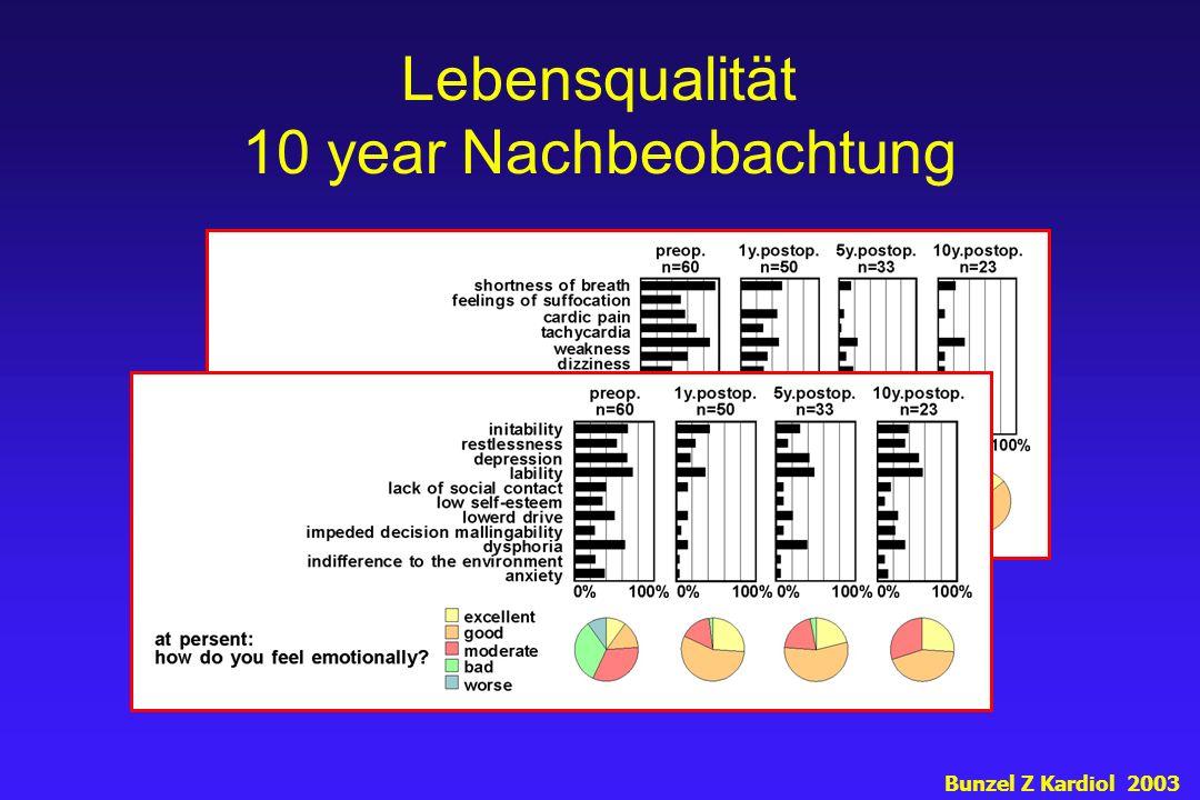 Lebensqualität 10 year Nachbeobachtung Bunzel Z Kardiol 2003
