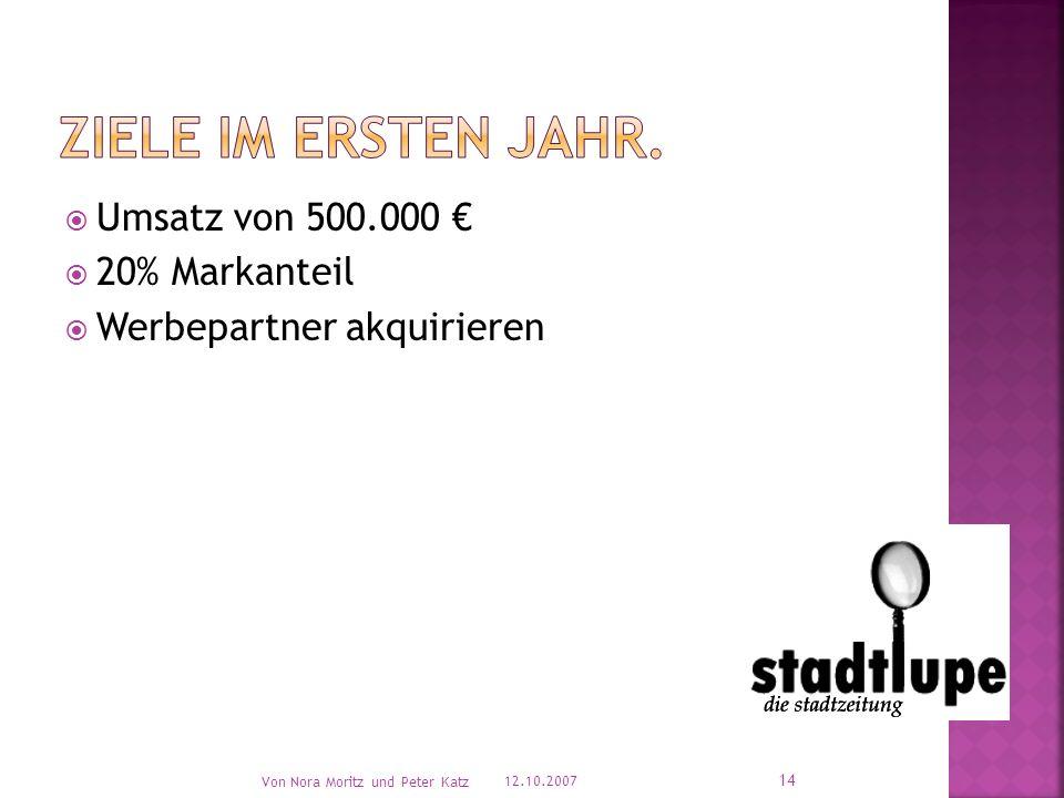 Umsatz von 500.000 20% Markanteil Werbepartner akquirieren 12.10.2007 Von Nora Moritz und Peter Katz 14