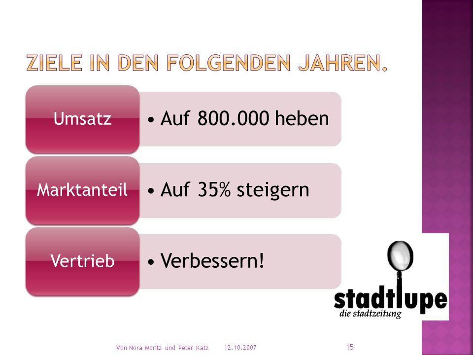 12.10.2007 Von Nora Moritz und Peter Katz 15 Auf 800.000 heben Umsatz Auf 35% steigern Marktanteil Verbessern! Vertrieb