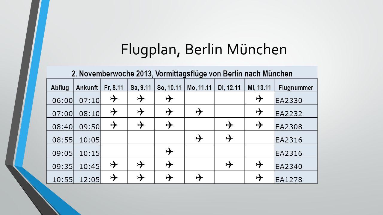 Flugplan, Berlin München 2.