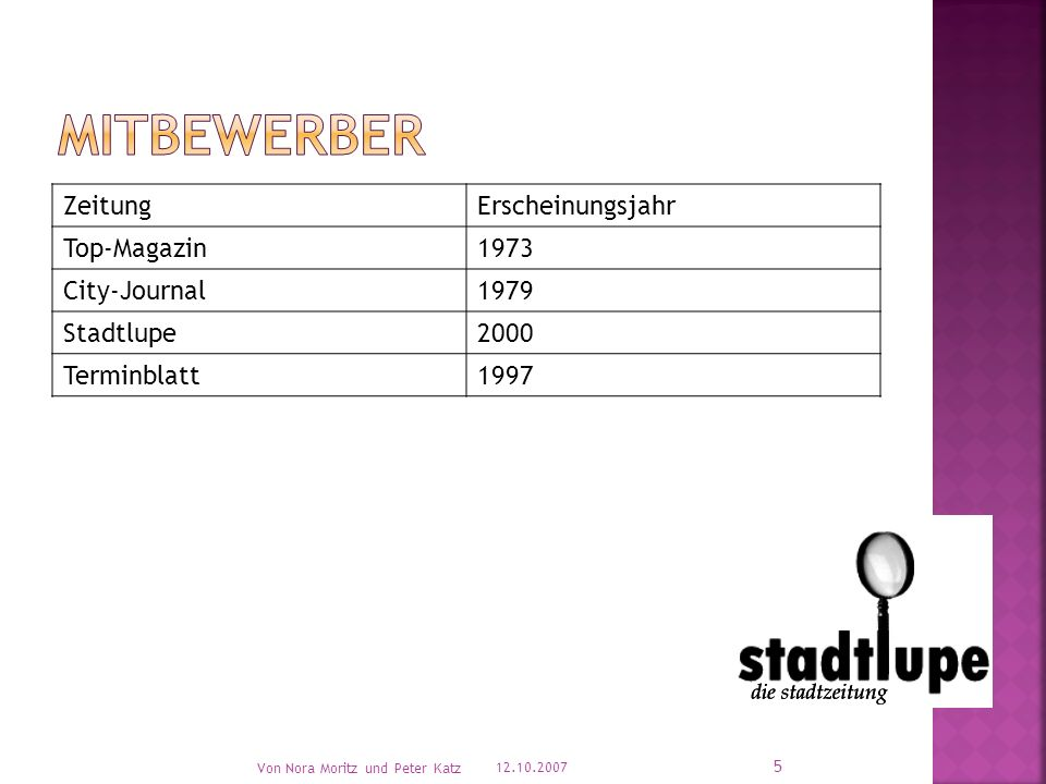 ZeitungErscheinungsjahr Top-Magazin1973 City-Journal1979 Stadtlupe2000 Terminblatt1997 12.10.2007 Von Nora Moritz und Peter Katz 5