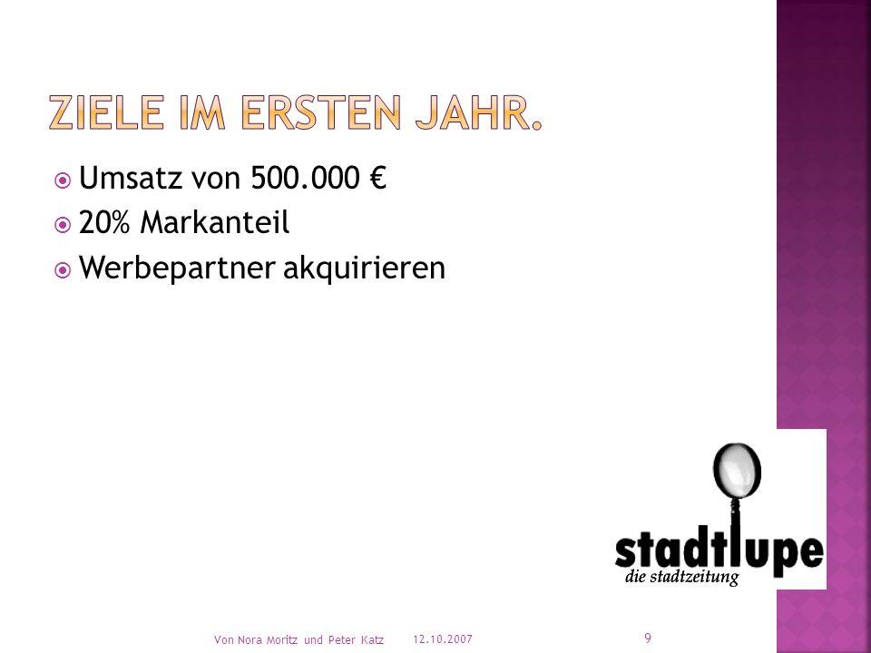 Umsatz von 500.000 20% Markanteil Werbepartner akquirieren 12.10.2007 Von Nora Moritz und Peter Katz 9