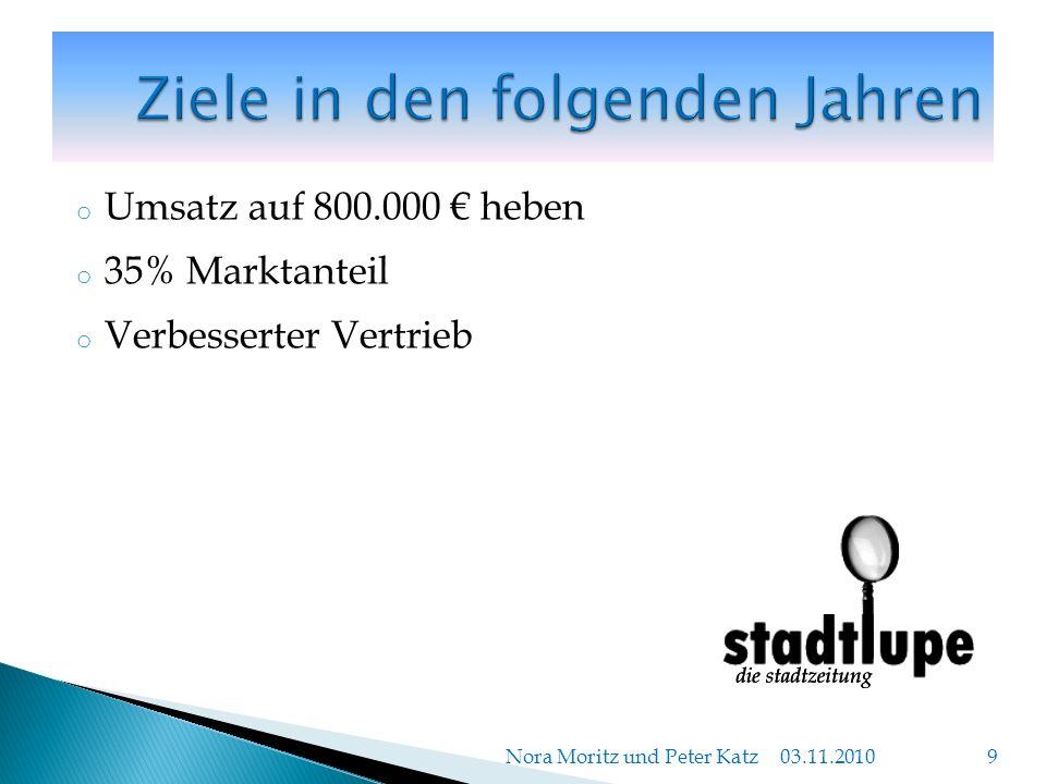 o Umsatz auf 800.000 heben o 35% Marktanteil o Verbesserter Vertrieb 03.11.2010 Nora Moritz und Peter Katz 9