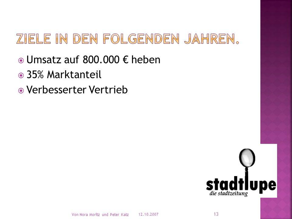 Umsatz auf 800.000 heben 35% Marktanteil Verbesserter Vertrieb 12.10.2007 Von Nora Moritz und Peter Katz 13