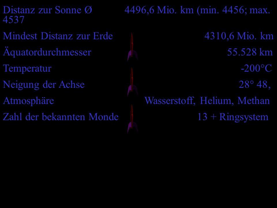 Distanz zur Sonne Ø 4496,6 Mio.km (min. 4456; max.