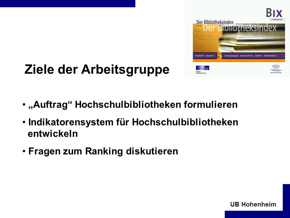 UB Hohenheim Ziele der Arbeitsgruppe Auftrag Hochschulbibliotheken formulieren Indikatorensystem für Hochschulbibliotheken entwickeln Fragen zum Ranking diskutieren