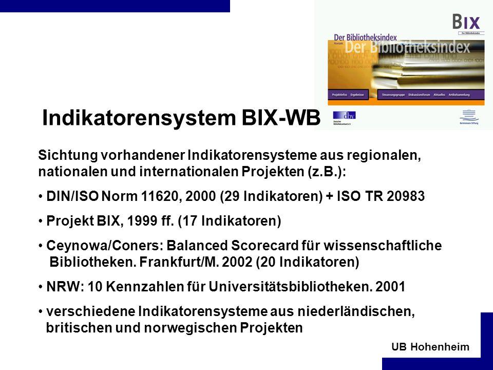 UB Hohenheim Indikatorensystem BIX-WB Sichtung vorhandener Indikatorensysteme aus regionalen, nationalen und internationalen Projekten (z.B.): DIN/ISO Norm 11620, 2000 (29 Indikatoren) + ISO TR 20983 Projekt BIX, 1999 ff.