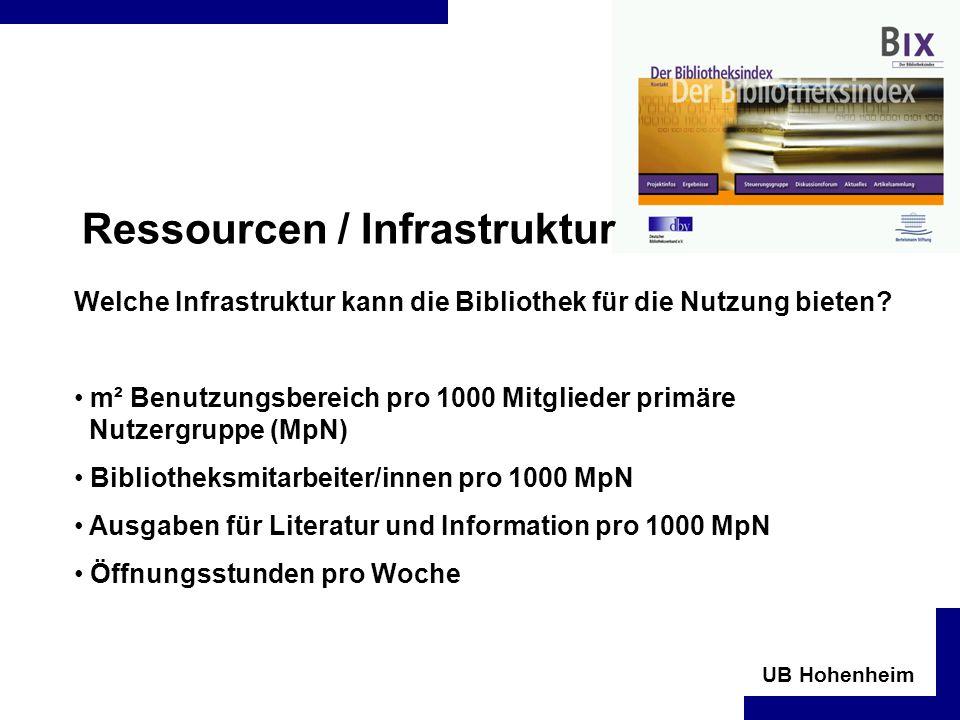 UB Hohenheim Ressourcen / Infrastruktur Welche Infrastruktur kann die Bibliothek für die Nutzung bieten.