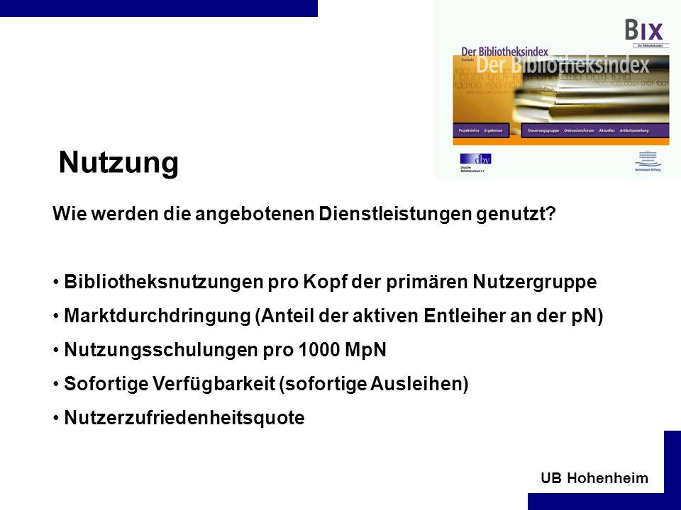 UB Hohenheim Nutzung Wie werden die angebotenen Dienstleistungen genutzt.