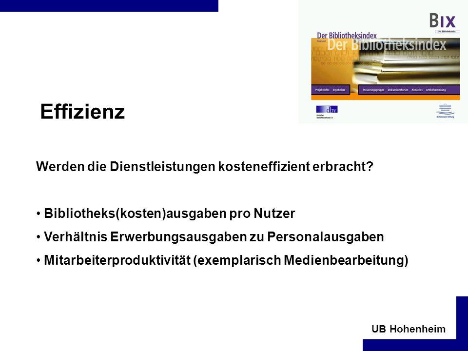 UB Hohenheim Effizienz Werden die Dienstleistungen kosteneffizient erbracht.