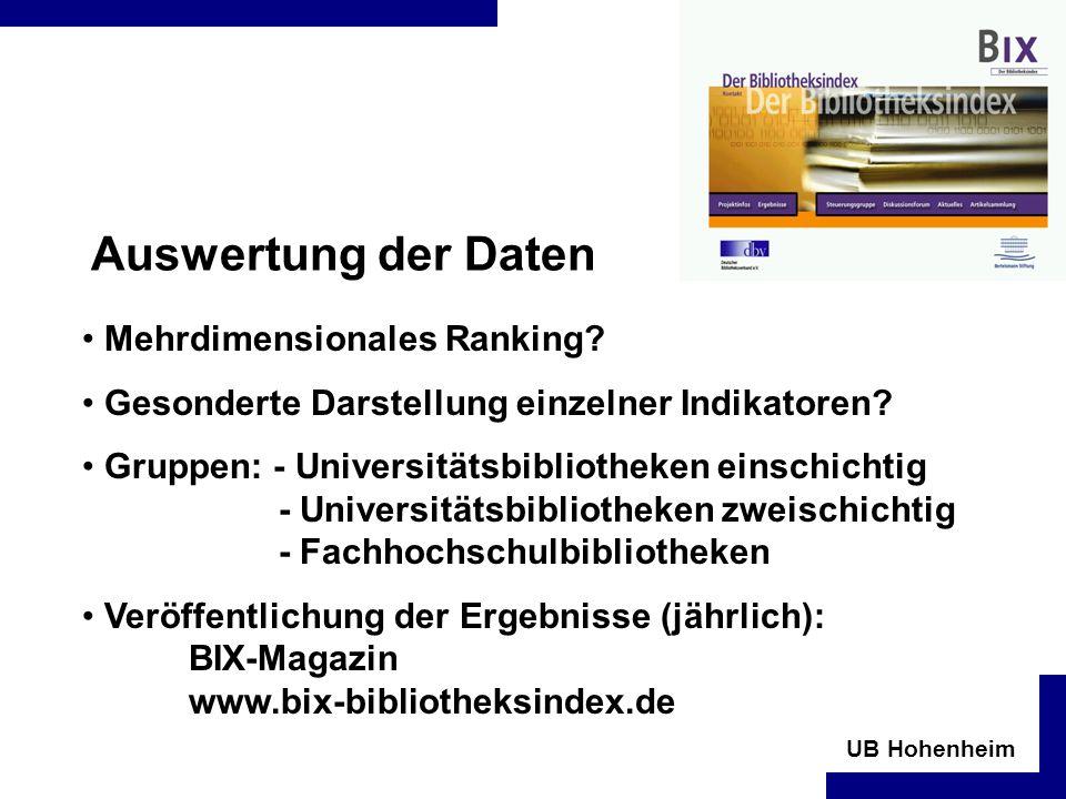 UB Hohenheim Auswertung der Daten Mehrdimensionales Ranking.