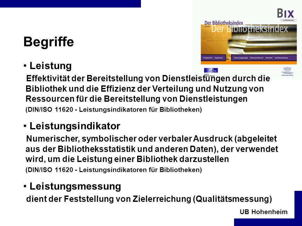 UB Hohenheim Begriffe Leistung Effektivität der Bereitstellung von Dienstleistungen durch die Bibliothek und die Effizienz der Verteilung und Nutzung von Ressourcen für die Bereitstellung von Dienstleistungen (DIN/ISO 11620 - Leistungsindikatoren für Bibliotheken) Leistungsindikator Numerischer, symbolischer oder verbaler Ausdruck (abgeleitet aus der Bibliotheksstatistik und anderen Daten), der verwendet wird, um die Leistung einer Bibliothek darzustellen (DIN/ISO 11620 - Leistungsindikatoren für Bibliotheken) Leistungsmessung dient der Feststellung von Zielerreichung (Qualitätsmessung)
