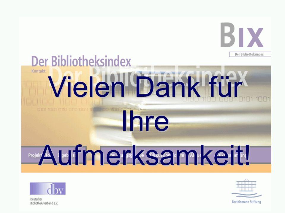 UB Hohenheim Vielen Dank für Ihre Aufmerksamkeit!