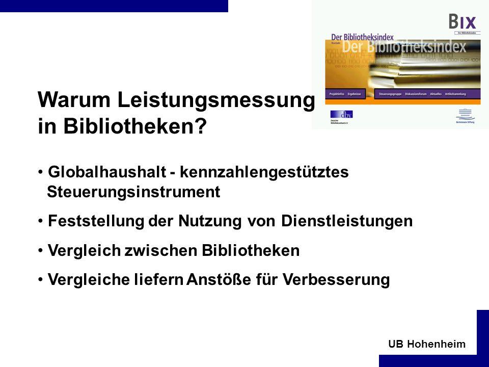 UB Hohenheim Warum Leistungsmessung in Bibliotheken.