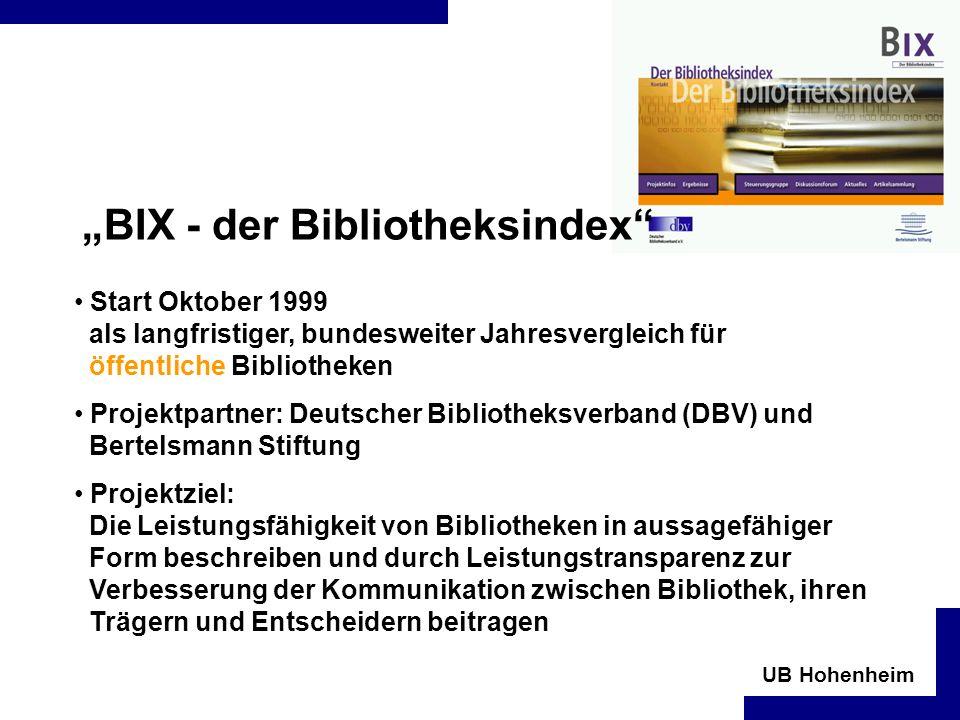 UB Hohenheim BIX - der Bibliotheksindex Start Oktober 1999 als langfristiger, bundesweiter Jahresvergleich für öffentliche Bibliotheken Projektpartner: Deutscher Bibliotheksverband (DBV) und Bertelsmann Stiftung Projektziel: Die Leistungsfähigkeit von Bibliotheken in aussagefähiger Form beschreiben und durch Leistungstransparenz zur Verbesserung der Kommunikation zwischen Bibliothek, ihren Trägern und Entscheidern beitragen