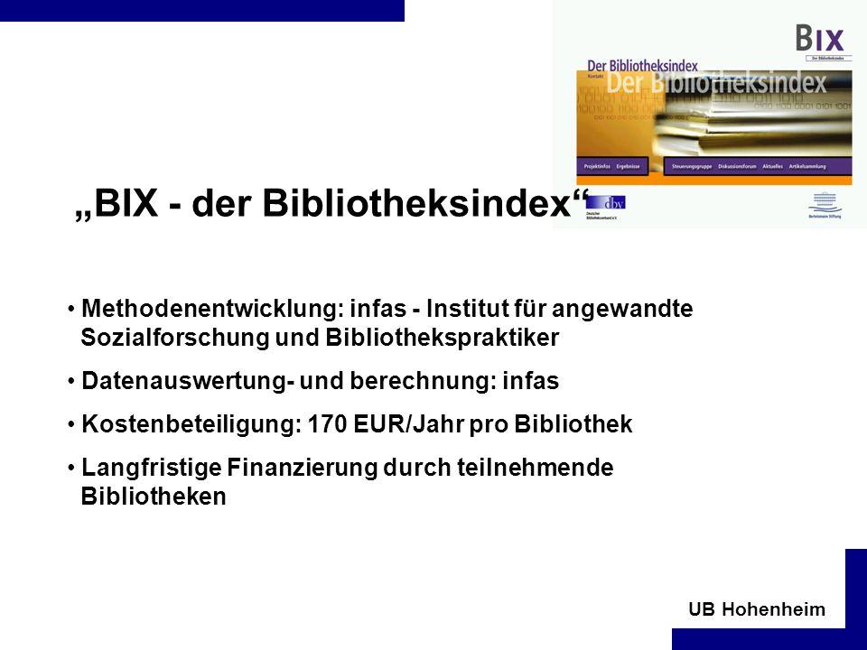 UB Hohenheim BIX - der Bibliotheksindex Methodenentwicklung: infas - Institut für angewandte Sozialforschung und Bibliothekspraktiker Datenauswertung- und berechnung: infas Kostenbeteiligung: 170 EUR/Jahr pro Bibliothek Langfristige Finanzierung durch teilnehmende Bibliotheken