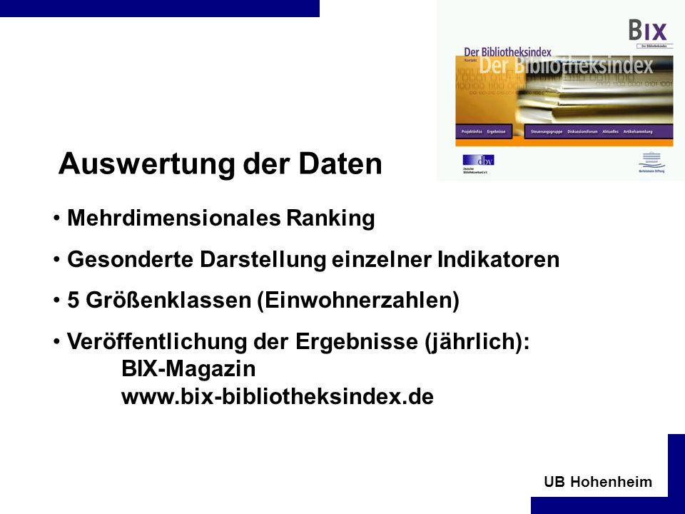UB Hohenheim Auswertung der Daten Mehrdimensionales Ranking Gesonderte Darstellung einzelner Indikatoren 5 Größenklassen (Einwohnerzahlen) Veröffentlichung der Ergebnisse (jährlich): BIX-Magazin www.bix-bibliotheksindex.de