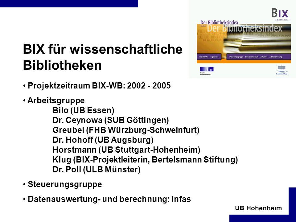 UB Hohenheim BIX für wissenschaftliche Bibliotheken Projektzeitraum BIX-WB: 2002 - 2005 Arbeitsgruppe Bilo (UB Essen) Dr.