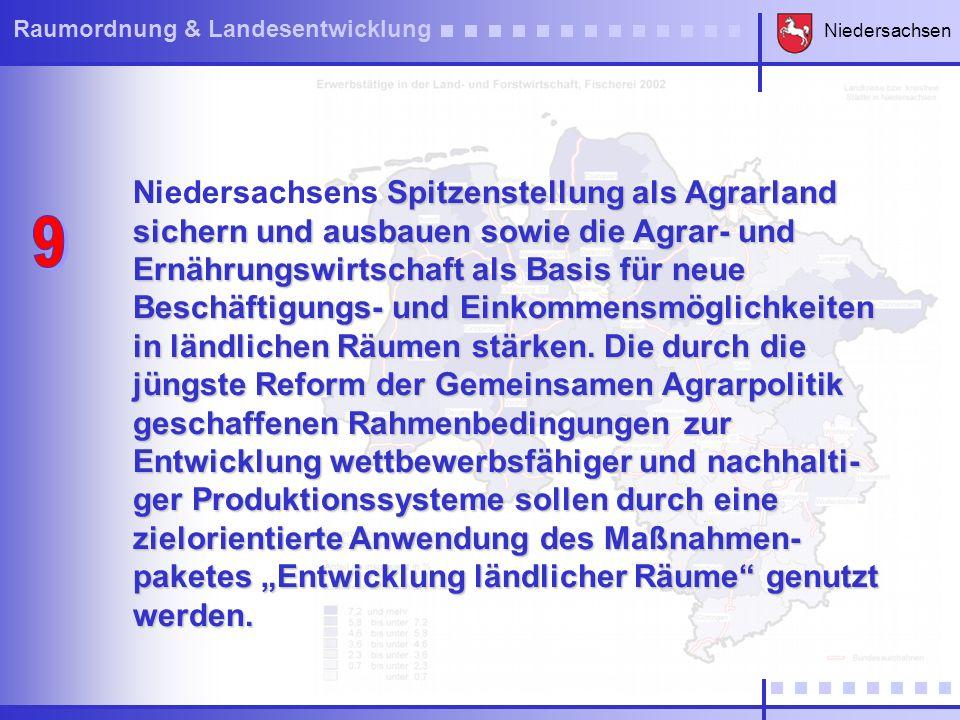 Niedersachsen Raumordnung & Landesentwicklung Spitzenstellung als Agrarland sichern und ausbauen sowie die Agrar- und Ernährungswirtschaft als Basis f