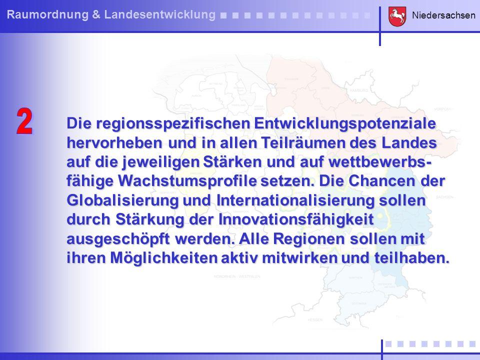 Niedersachsen Raumordnung & Landesentwicklung ie Standortattraktivität und Lebensqualität in allen Landesteilen durch Anpassungs- und Modernisierungsstrategien in der Daseins- vorsorge sichern und durch nachhaltige Regionalentwicklung verbessern.