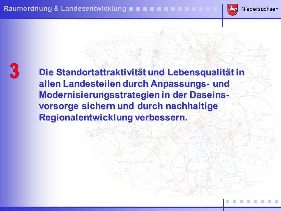 Niedersachsen Raumordnung & Landesentwicklung ie Standortattraktivität und Lebensqualität in allen Landesteilen durch Anpassungs- und Modernisierungss