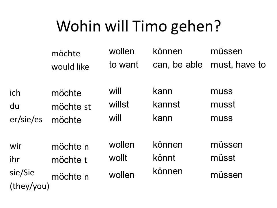 Wohin will Timo gehen? wollen to want will willst will wollen wollt wollen ich du er/sie/es wir ihr sie/Sie (they/you) möchte would like möchte möchte